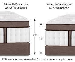 charles p rogers mattress. Beautiful Mattress Charles P Rogers Mattresses Estate 9000 Height Options Intended P Mattress S