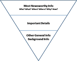 file inverted pyramid jpg  file inverted pyramid jpg