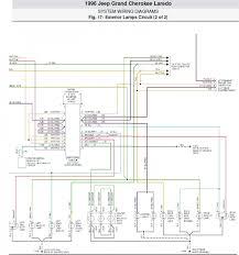 1998 jeep grand cherokee fuse box diagram daytonva150 1999 jeep grand cherokee wiring diagram refrence 1998 jeep cherokee sport wiring diagram best 1998