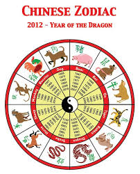 Chinese Zodiac Chart 2017 Chinese Zodiac Find Out Which Animal You Are According To