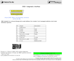 obd ii diagnostic interface pinout diagram com obd ii diagnostic interface diagram