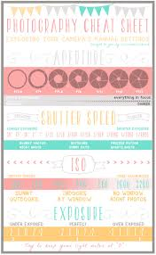 Manual Camera Settings Chart 15 Of The Best Cheat Sheets Printables And Infographics For