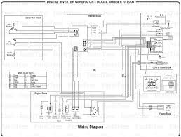 ryobi ryi2200 ryobi digital inverter generator wiring diagram ryobi ryi2200 ryobi digital inverter generator wiring diagram diagram and parts list partstree com