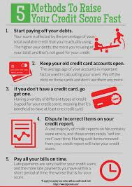 fix credit score fast. Contemporary Fix 5 Methods To Raise Your Credit Score Fast For Fix H