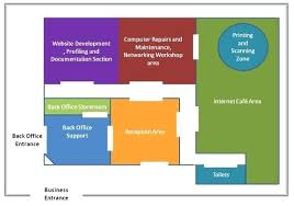 Business Layout Template Business Layout Internet Cafe