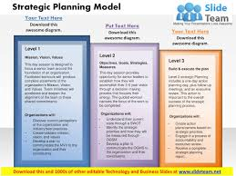 executive business plan template healthcare business plan executive summary examples
