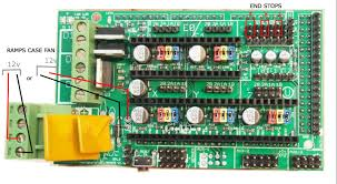 wiring build3dparts Ramps Wiring Diagram wiring diagram, ramps_wiring · ramps_connections ramps 1.4 wiring diagram