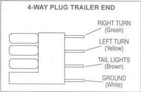 4 pin trailer connector wiring diagram wiring diagram and 2003 toyota tundra tail light wiring diagram at Tundra Tail Light Wiring Diagram
