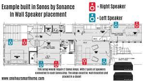 sonos by sonance built in speaker review onehoursmarthome com sonos wiring diagram 2 jpg