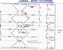 single bay dimensions