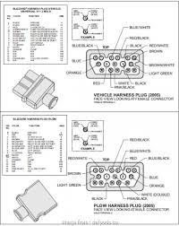 meyers plow switch wiring diagram wiring diagram technic extending light switch wiring popular snowdogg plow lights wiringmeyers plow switch wiring diagram 21