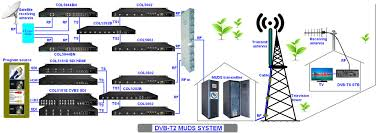analog cable tv network structure diagram colable electronics co    dvb t muds system