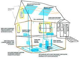 efficient house plans image of vita plan energy