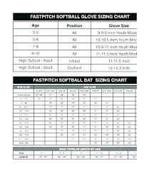 Bat Size Chart For Youth Baseball Printable Baseball Field Position Chart Onourway Co