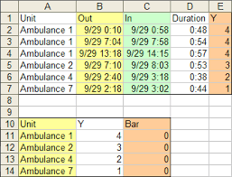 Gantt Chart With Repeated Tasks Via Excel Xy Chart Peltier