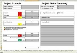 Project Management Report From Www My Project Management Expert Com
