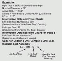 Link Seal Chart Copper Link Seal Sizing Chart Pleasant