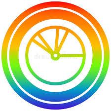 Rainbow Pie Chart Chart Rainbow Stock Illustrations 3 665 Chart Rainbow