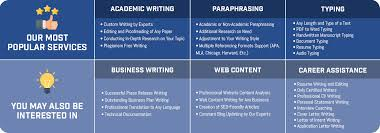 popular critical analysis essay editing service online cheap good descriptive words to use on resume essay questions on lady