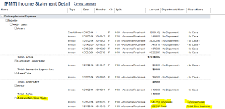 Retail Chart Of Accounts Example 3 Netsuite Reporting Features You Cant Live Without Fmt