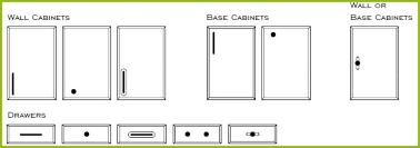 kitchen cabinet handle template kitchen cabinet hardware placement template kitchen cabinet handle template home depot web