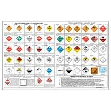 Hazmat Chart Combined Hazardous Material Label Placard Chart 40