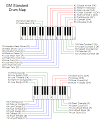 Drum Tuning Notes Chart What Keys Are Associated To What Drums When Connecting
