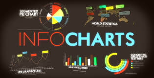 Pie Chart Video Effects Stock Videos From Videohive
