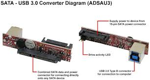 sata to usb converter circuit diagram the wiring diagram addonics sata to usb3 0 converter simply plug and play no circuit