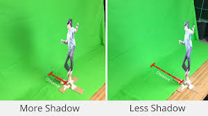 green screen shadow