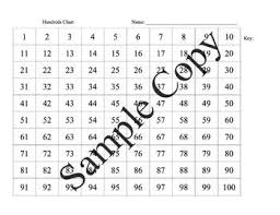 Hundreds Chart Sieve Of Eratosthenes Prime Numbers Divisibility Rules
