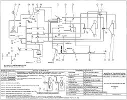 similiar semi truck air line diagram keywords air horn wiring diagram for volvo semi truck on semi truck air line