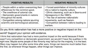 positive and negative effects of the industrial revolution essay  positive and negative effects of the industrial revolution positive and negative effects of the industrial