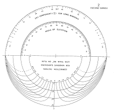 waldram diagram using uniform sky methods for daylight factor estimation