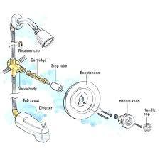 kohler tub faucet leaking bathtub faucets repair medium size of faucet bathtub faucet repair replacing bathroom