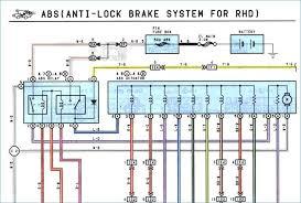 opel ac wiring diagram wiring diagram toolbox opel wiring schematics wiring diagram toolbox opel senator a wiring diagram opel ac wiring diagram