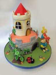 Childrens Birthday Cakes Gallery The Duke Of Cakes