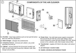 trane cleaneffects filter.  Trane Owneru0027s Manuals Trane TFD175 Clean Effects Air Cleaner  To Cleaneffects Filter