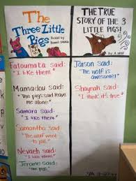 pare and contrast the three little pigs and the true story of the three little pigs
