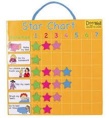Doowell Activity Charts Reward Chart Going To Make This For Matthew Kids