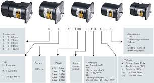 motor codes to help you understand standard motors gpg motors need a replacement for a spg oriental motor bison motor