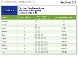 Classwork Standard 2e Terms 135 Article 136 Mastering