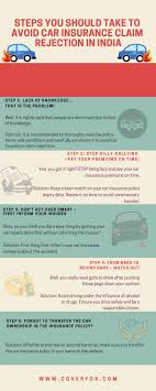 Steps To Avoid Car Insurance Claim Rejection In India