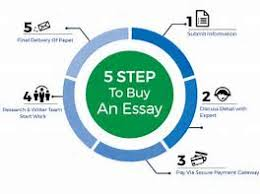 find out who is talking about buy an essay uk and why you need to  buy an essay uk the ultimate convenience