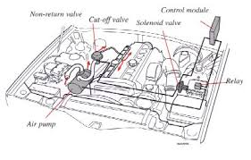 1996 volvo 850 wiring diagram 1996 image wiring volvo 940 engine diagram volvo wiring diagrams on 1996 volvo 850 wiring diagram