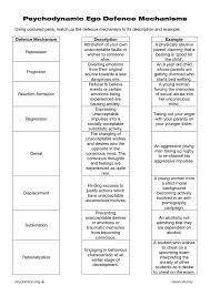 Comparison Of Counseling Theories Chart Bedowntowndaytona Com