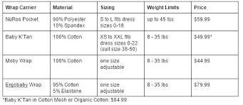 Ergo Baby Carrier Size Chart Baby K Tan Size Chart Lisamarie Albert Site