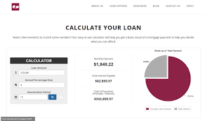 Calculate A Mortgage Loan Mortgage Payment Calculator Planning First Centennial