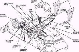 wiring diagram craftsman riding mower wiring image craftsman riding lawn mower schematic jodebal com on wiring diagram craftsman riding mower