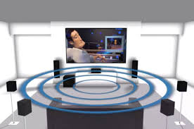 The Next Big Things In Hometheater Dolby Atmos And DTSX Explained - Home sound system design